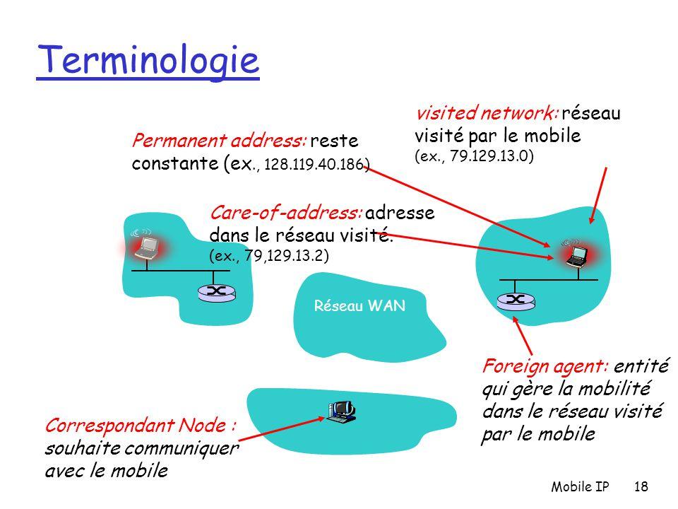 Mobile IP18 Terminologie Care-of-address: adresse dans le réseau visité. (ex., 79,129.13.2) Réseau WAN visited network: réseau visité par le mobile (e