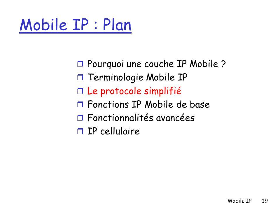 Mobile IP19 Mobile IP : Plan r Pourquoi une couche IP Mobile ? r Terminologie Mobile IP r Le protocole simplifié r Fonctions IP Mobile de base r Fonct