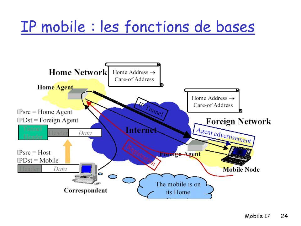Mobile IP24 IP mobile : les fonctions de bases
