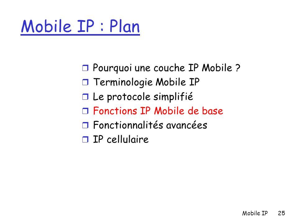 Mobile IP25 Mobile IP : Plan r Pourquoi une couche IP Mobile ? r Terminologie Mobile IP r Le protocole simplifié r Fonctions IP Mobile de base r Fonct