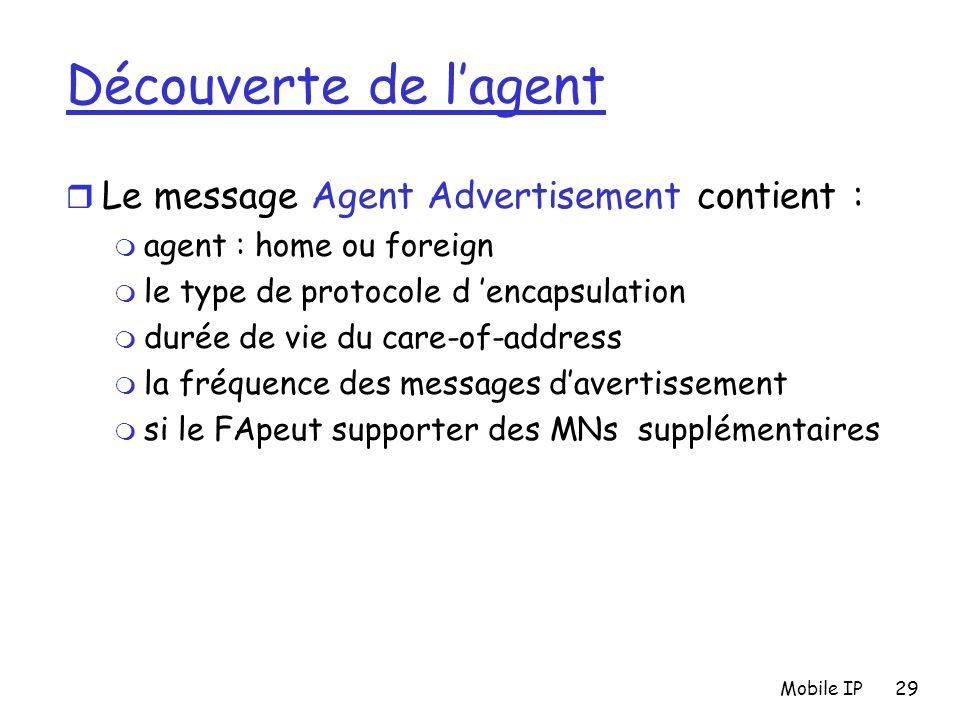 Mobile IP29 Découverte de l'agent r Le message Agent Advertisement contient : m agent : home ou foreign m le type de protocole d 'encapsulation m duré