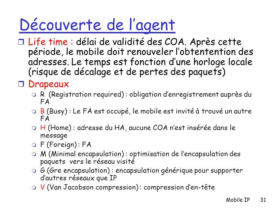 Mobile IP31 Découverte de l'agent r Life time : délai de validité des COA. Après cette période, le mobile doit renouveler l'obtentention des adresses.