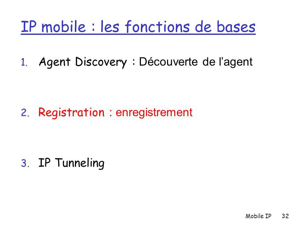 Mobile IP32 IP mobile : les fonctions de bases 1. Agent Discovery : Découverte de l'agent 2. Registration : enregistrement 3. IP Tunneling