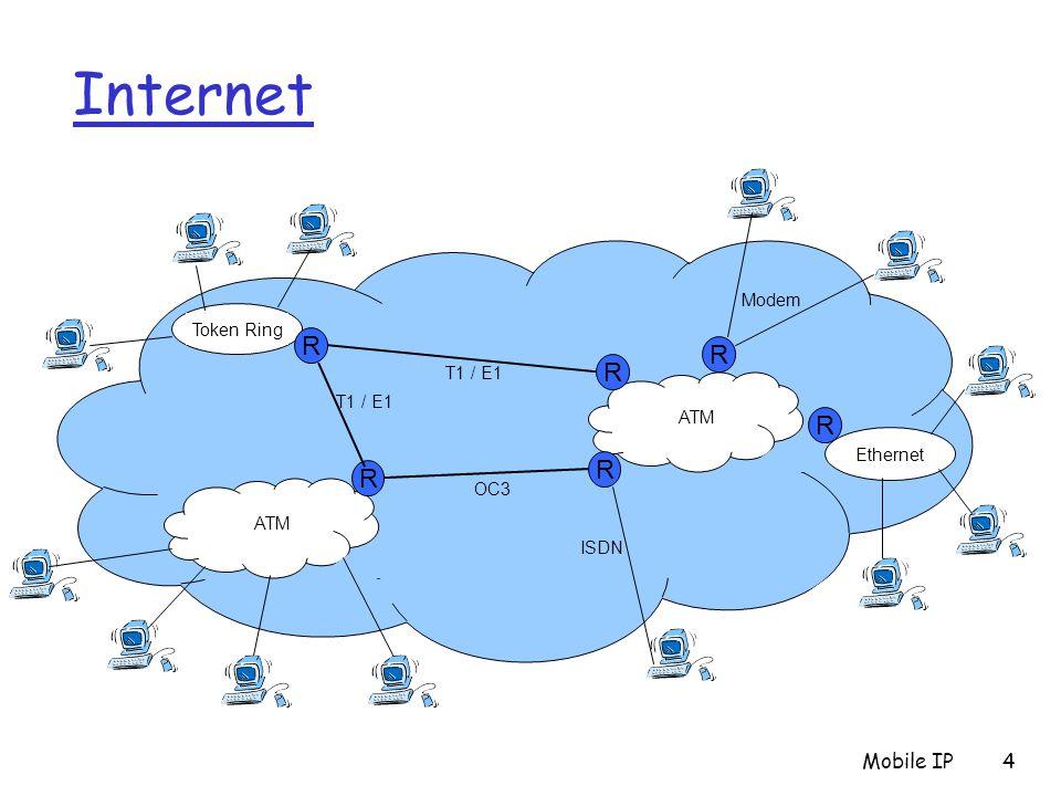 Mobile IP55 Optimisation de routage : Commentaires (2) r Routage Direct : m Traite le problème du routage triangulaire m Pas de transparence vis-à-vis du correspondant : il doit récupérer la COA du HA m Qu'est ce qui arrive quand le mobile change de réseau ?