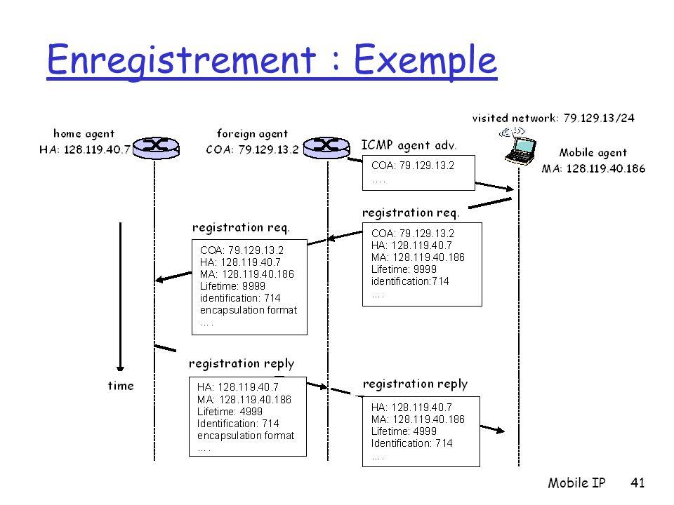 Mobile IP41 Enregistrement : Exemple