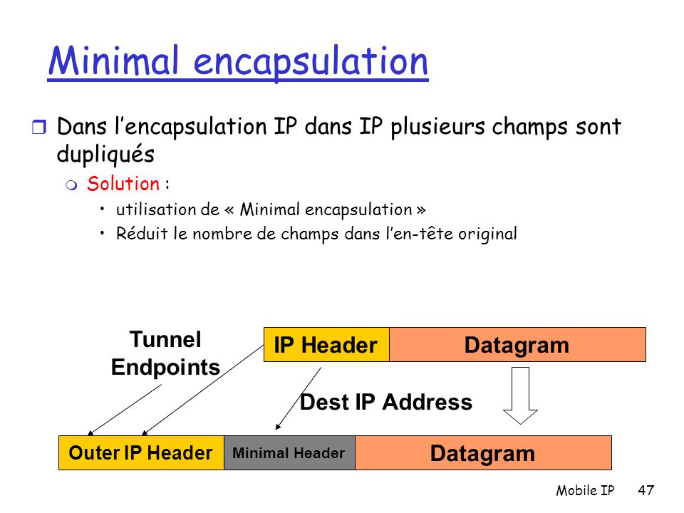 Mobile IP47 Minimal encapsulation r Dans l'encapsulation IP dans IP plusieurs champs sont dupliqués m Solution : utilisation de « Minimal encapsulation » Réduit le nombre de champs dans l'en-tête original Outer IP Header Minimal Header Datagram IP HeaderDatagram Tunnel Endpoints Dest IP Address