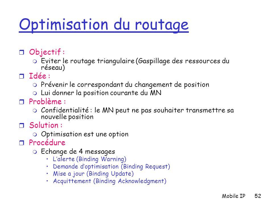 Mobile IP52 Optimisation du routage r Objectif : m Eviter le routage triangulaire (Gaspillage des ressources du réseau) r Idée : m Prévenir le corresp