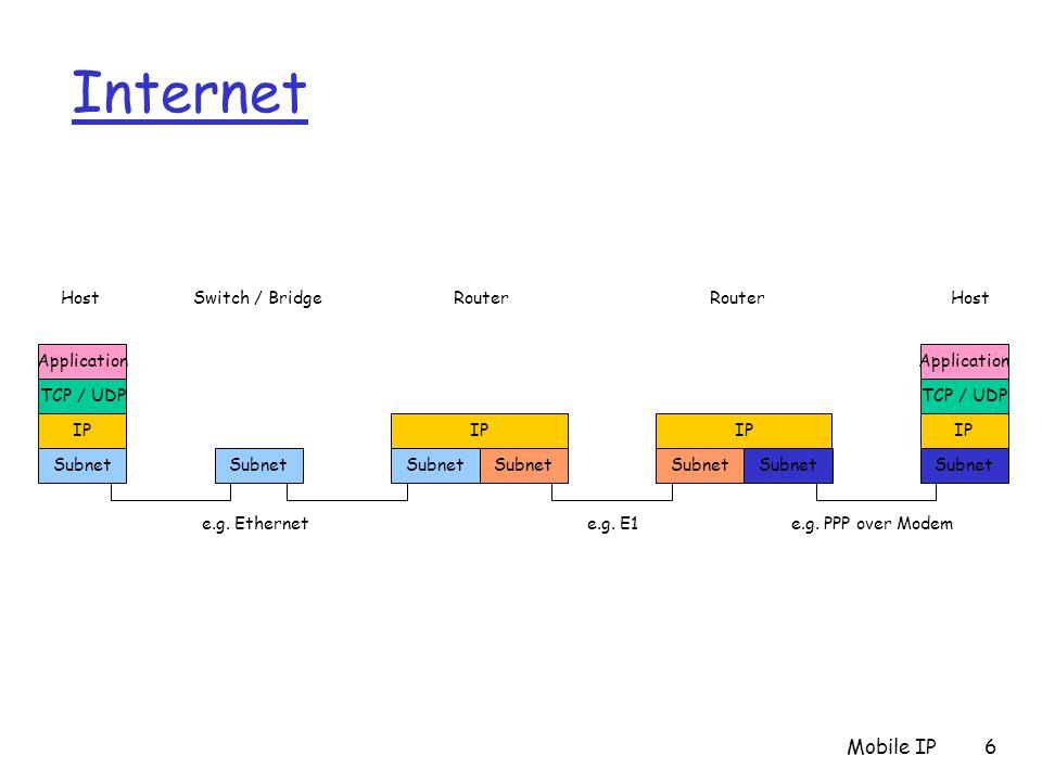 Mobile IP7 IP : les adresses r Chaque nœud du réseau possède une adresse unique : adresse IP r Deux standards IP : IPv4 et IPv6 m Deux formats de paquets et d'adresses m Adresse IPV4 : 32 bits m Adresse IPV6 : 128 bits