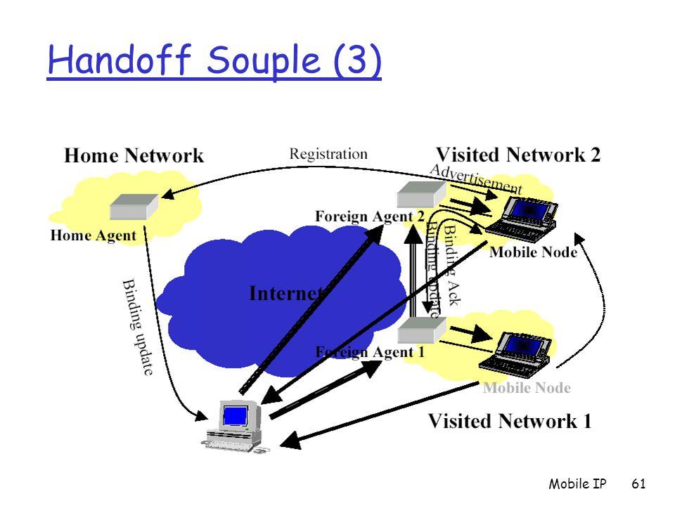 Mobile IP61 Handoff Souple (3)