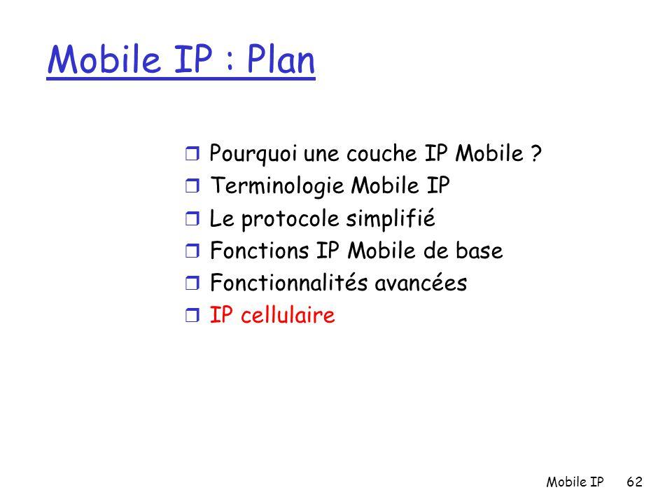 Mobile IP62 Mobile IP : Plan r Pourquoi une couche IP Mobile ? r Terminologie Mobile IP r Le protocole simplifié r Fonctions IP Mobile de base r Fonct