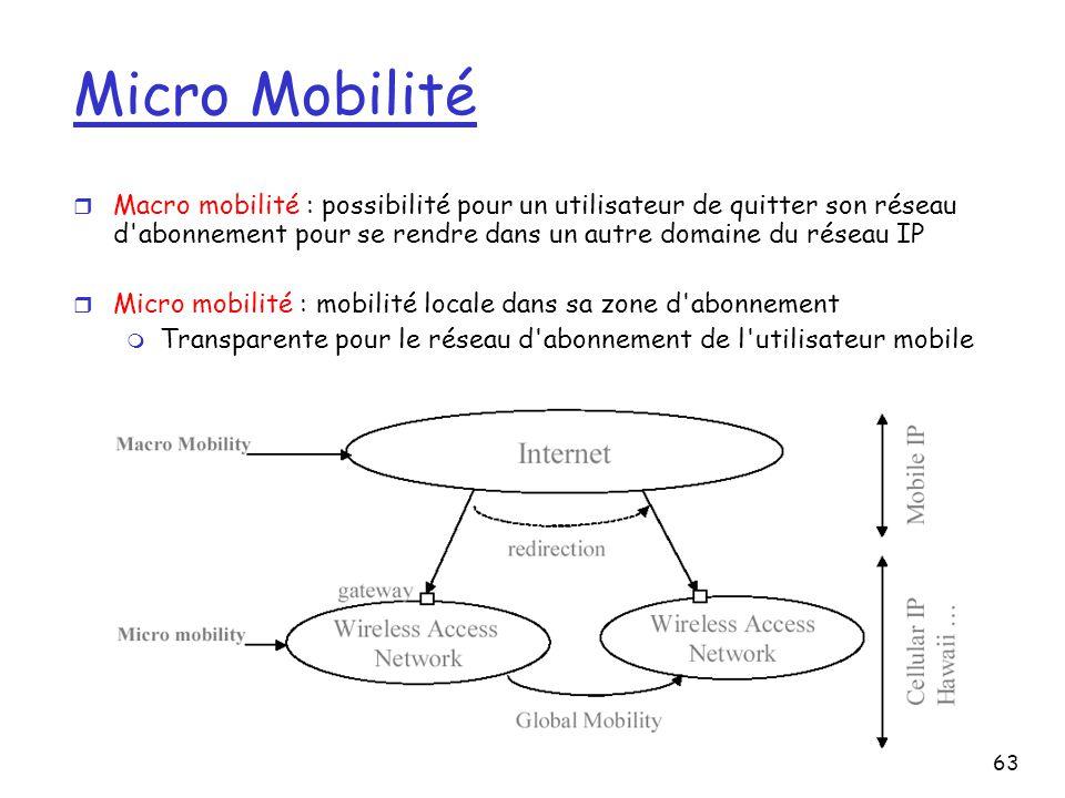 Mobile IP63 Micro Mobilité r Macro mobilité : possibilité pour un utilisateur de quitter son réseau d'abonnement pour se rendre dans un autre domaine