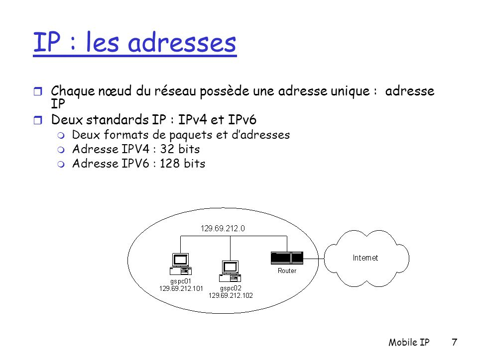 Mobile IP7 IP : les adresses r Chaque nœud du réseau possède une adresse unique : adresse IP r Deux standards IP : IPv4 et IPv6 m Deux formats de paqu