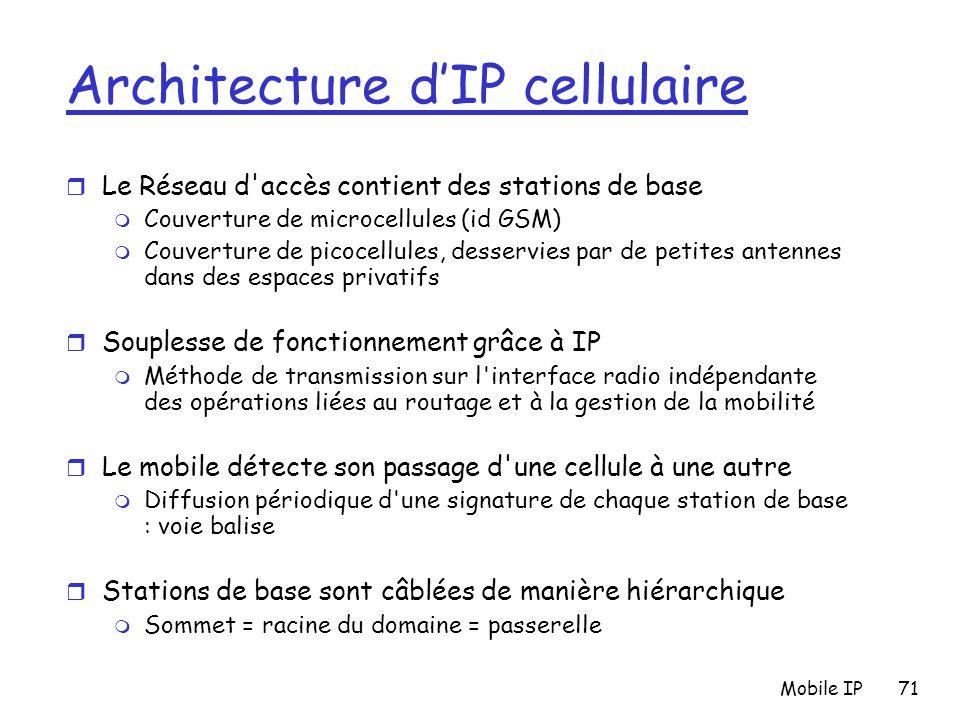 Mobile IP71 Architecture d'IP cellulaire r Le Réseau d'accès contient des stations de base m Couverture de microcellules (id GSM) m Couverture de pico