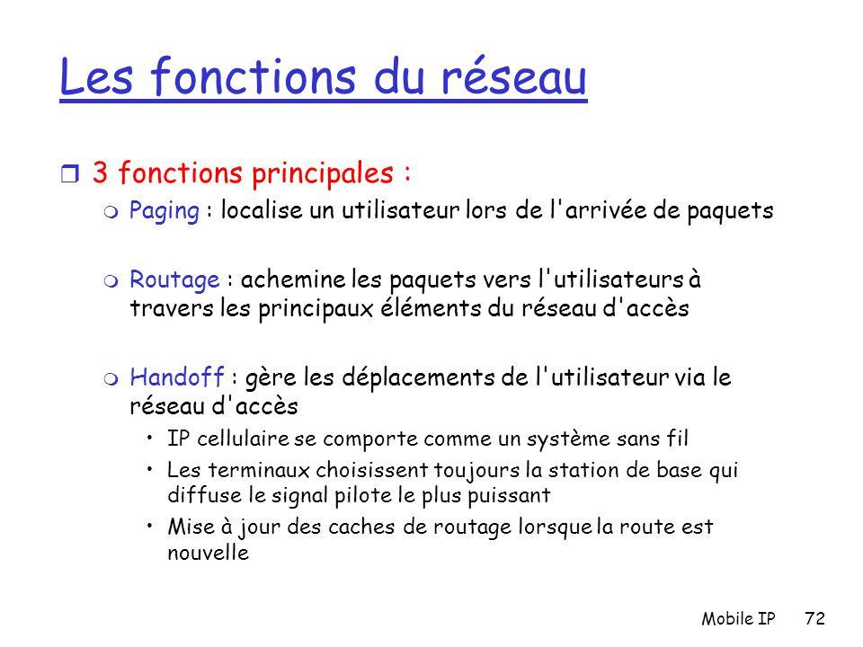 Mobile IP72 Les fonctions du réseau r 3 fonctions principales : m Paging : localise un utilisateur lors de l'arrivée de paquets m Routage : achemine l