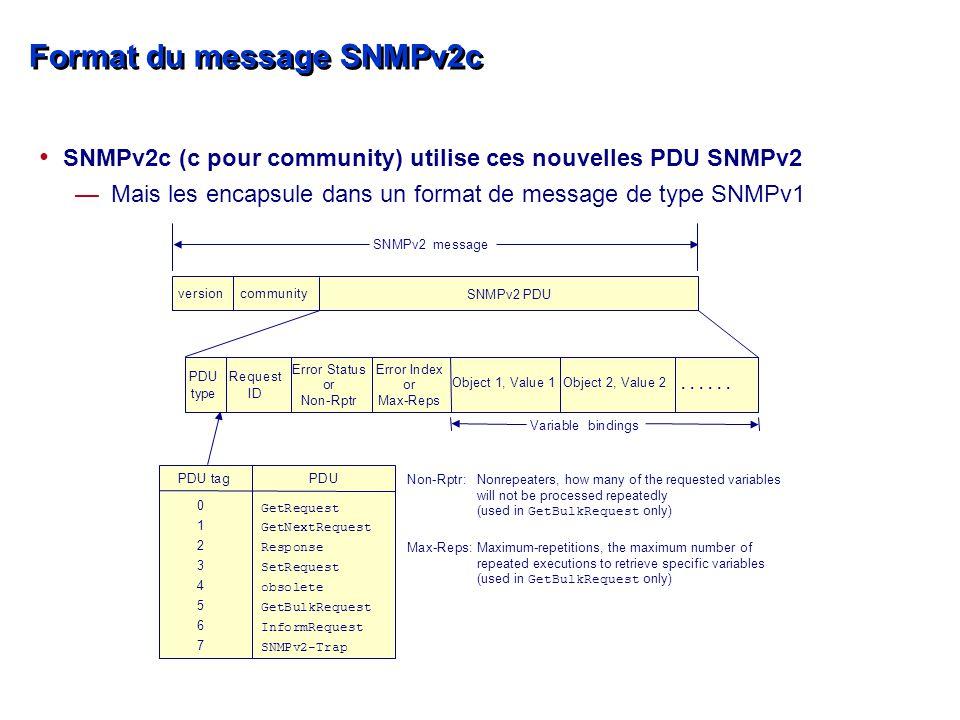 Format du message SNMPv2c SNMPv2c (c pour community) utilise ces nouvelles PDU SNMPv2 —Mais les encapsule dans un format de message de type SNMPv1......