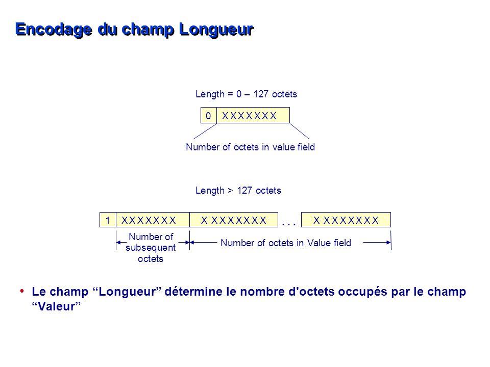 Encodage du champ Longueur Le champ Longueur détermine le nombre d octets occupés par le champ Valeur ...