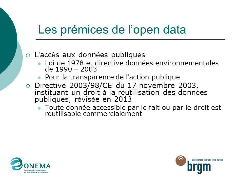 Les prémices de l'open data  L ' acc è s aux donn é es publiques Loi de 1978 et directive donn é es environnementales de 1990 – 2003 Pour la transpar