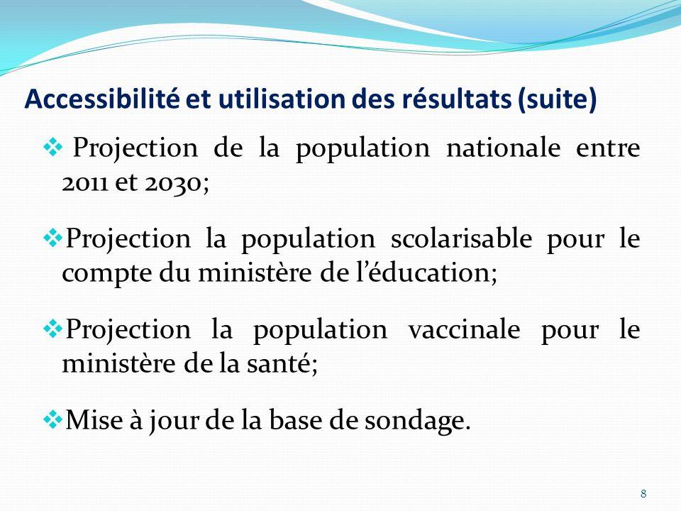 Accessibilité et utilisation des résultats (suite)  Projection de la population nationale entre 2011 et 2030;  Projection la population scolarisable pour le compte du ministère de l'éducation;  Projection la population vaccinale pour le ministère de la santé;  Mise à jour de la base de sondage.