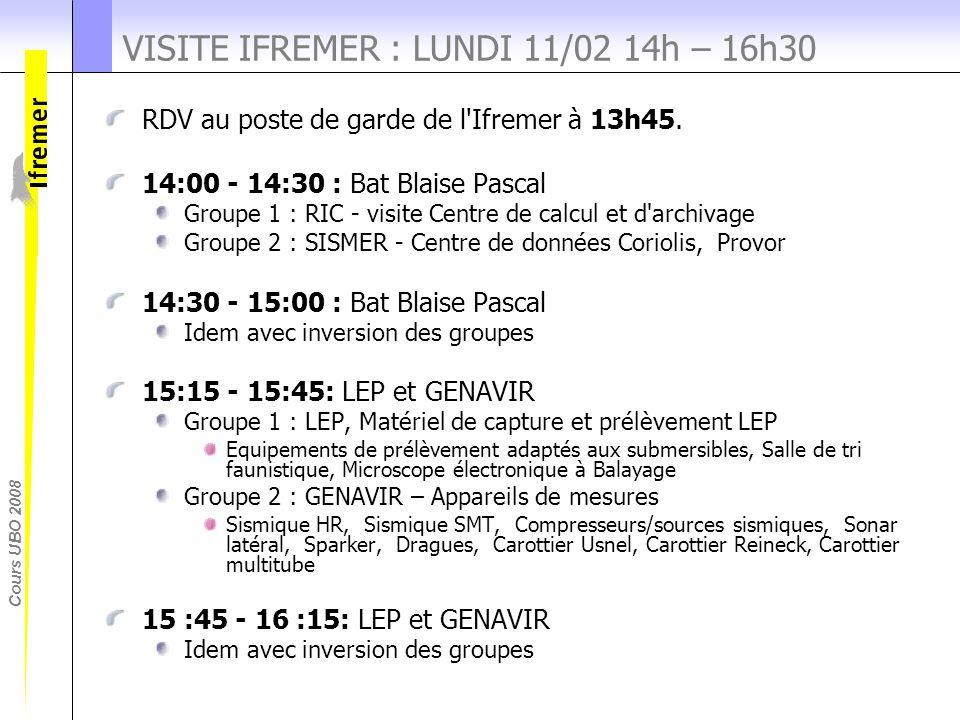 Cours UBO 2008 VISITE IFREMER : LUNDI 11/02 14h – 16h30 RDV au poste de garde de l'Ifremer à 13h45. 14:00 - 14:30 : Bat Blaise Pascal Groupe 1 : RIC -