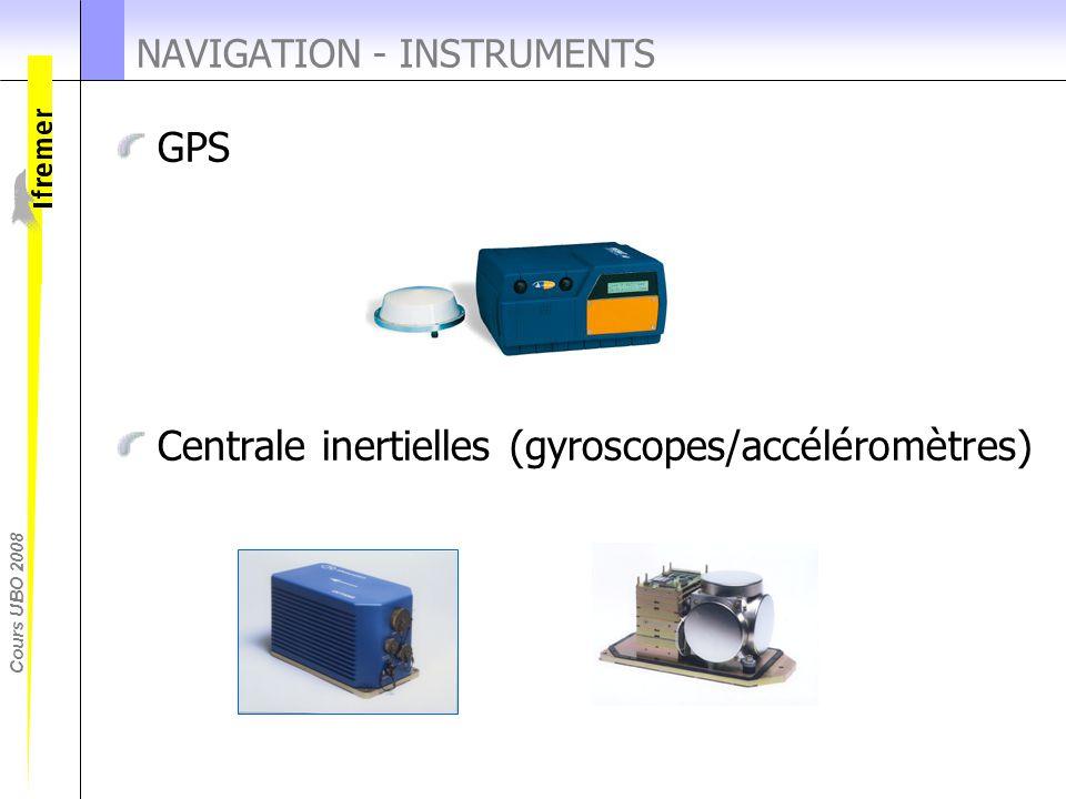 Cours UBO 2008 NAVIGATION - INSTRUMENTS GPS Centrale inertielles (gyroscopes/accéléromètres)