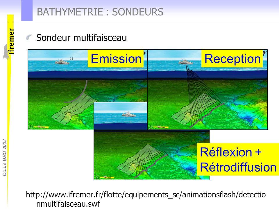 Cours UBO 2008 Sondeur multifaisceau http://www.ifremer.fr/flotte/equipements_sc/animationsflash/detectio nmultifaisceau.swf BATHYMETRIE : SONDEURS Em