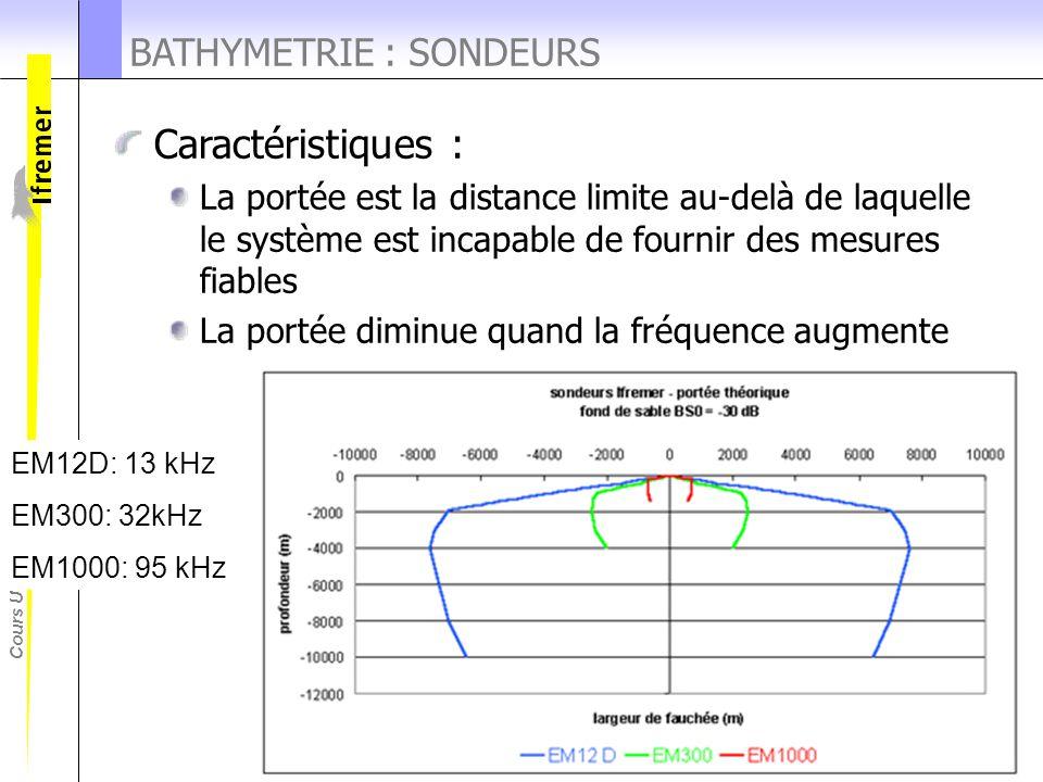 Cours UBO 2008 BATHYMETRIE : SONDEURS Caractéristiques : La portée est la distance limite au-delà de laquelle le système est incapable de fournir des