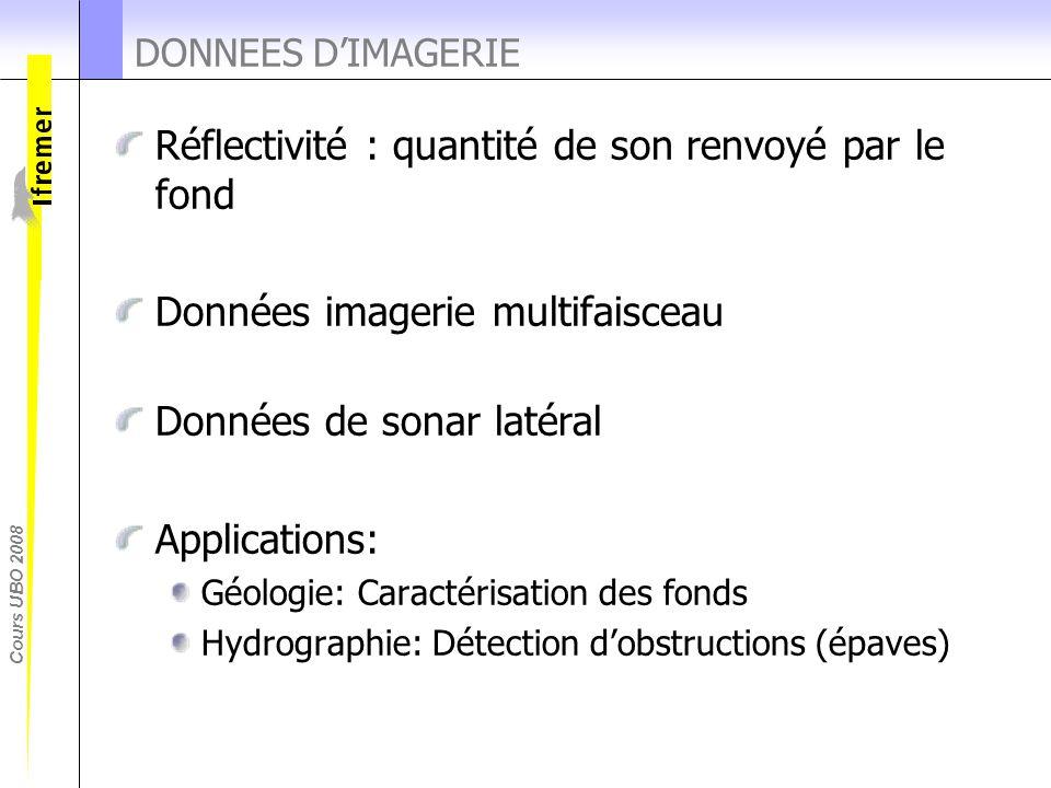 Cours UBO 2008 DONNEES D'IMAGERIE Réflectivité : quantité de son renvoyé par le fond Données imagerie multifaisceau Données de sonar latéral Applicati