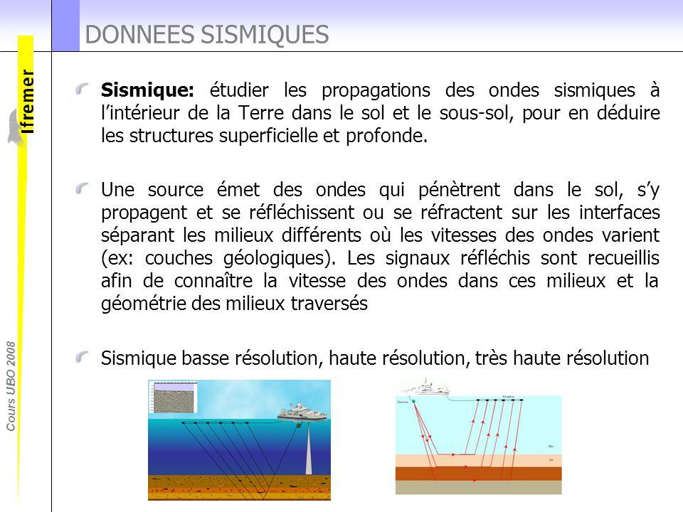 Cours UBO 2008 DONNEES SISMIQUES Sismique: étudier les propagations des ondes sismiques à l'intérieur de la Terre dans le sol et le sous-sol, pour en