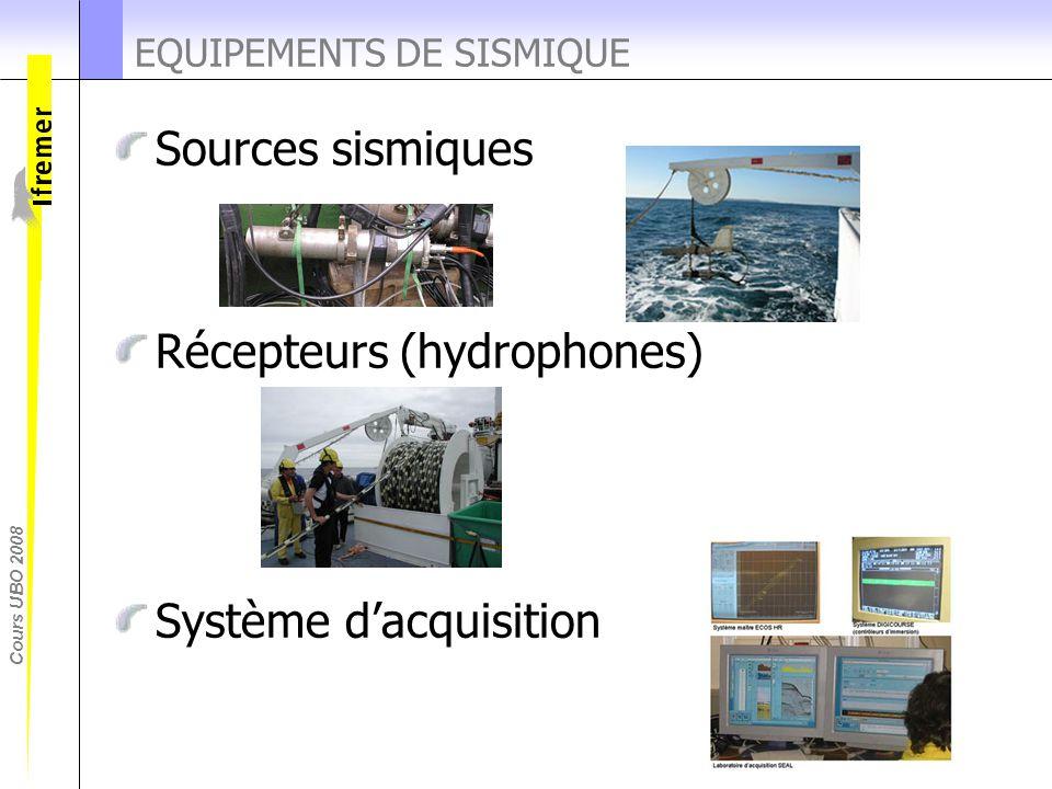 Cours UBO 2008 EQUIPEMENTS DE SISMIQUE Sources sismiques Récepteurs (hydrophones) Système d'acquisition
