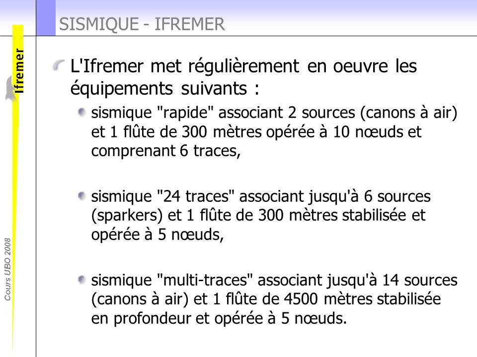 Cours UBO 2008 SISMIQUE - IFREMER L'Ifremer met régulièrement en oeuvre les équipements suivants : sismique