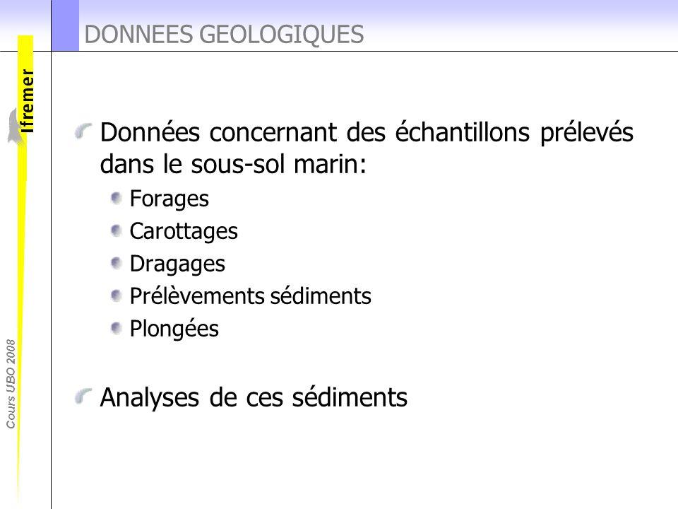 Cours UBO 2008 DONNEES GEOLOGIQUES Données concernant des échantillons prélevés dans le sous-sol marin: Forages Carottages Dragages Prélèvements sédim