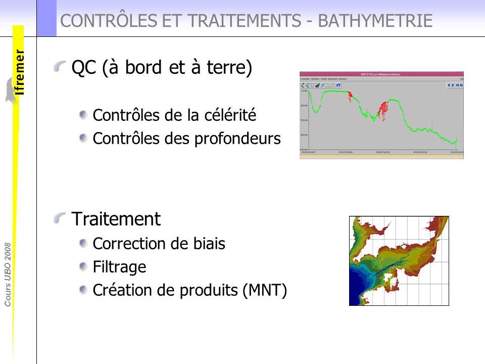 Cours UBO 2008 CONTRÔLES ET TRAITEMENTS - BATHYMETRIE QC (à bord et à terre) Contrôles de la célérité Contrôles des profondeurs Traitement Correction