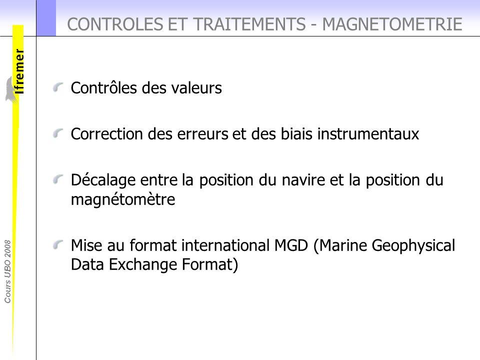 Cours UBO 2008 CONTROLES ET TRAITEMENTS - MAGNETOMETRIE Contrôles des valeurs Correction des erreurs et des biais instrumentaux Décalage entre la posi