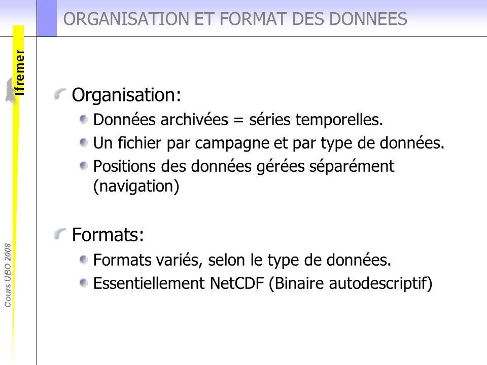 Cours UBO 2008 ORGANISATION ET FORMAT DES DONNEES Organisation: Données archivées = séries temporelles. Un fichier par campagne et par type de données