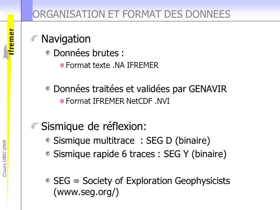 Cours UBO 2008 ORGANISATION ET FORMAT DES DONNEES Navigation Données brutes : Format texte.NA IFREMER Données traitées et validées par GENAVIR Format