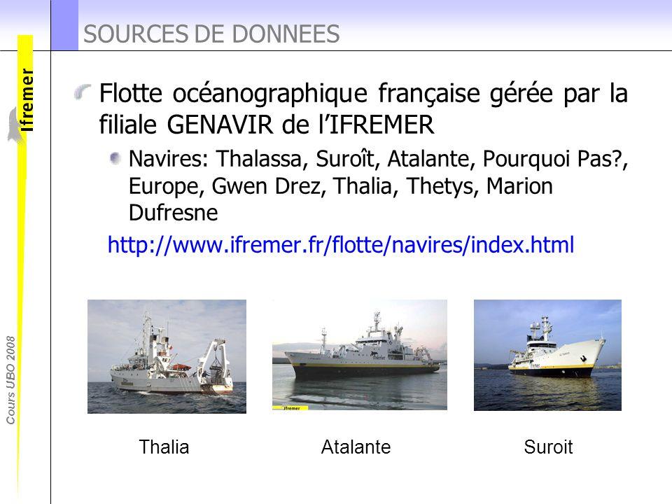 Cours UBO 2008 SOURCES DE DONNEES Flotte océanographique française gérée par la filiale GENAVIR de l'IFREMER Navires: Thalassa, Suroît, Atalante, Pour