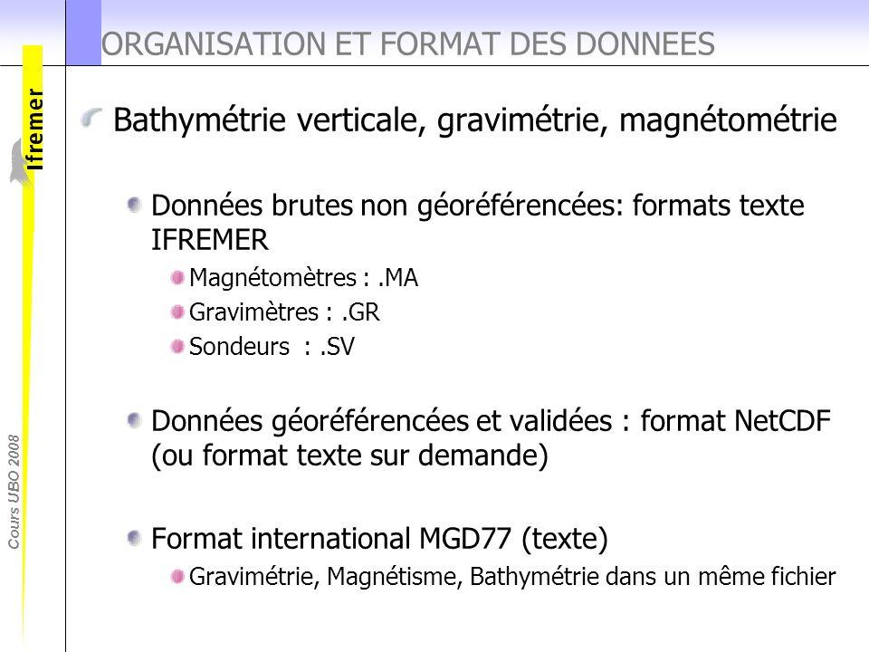 Cours UBO 2008 ORGANISATION ET FORMAT DES DONNEES Bathymétrie verticale, gravimétrie, magnétométrie Données brutes non géoréférencées: formats texte I