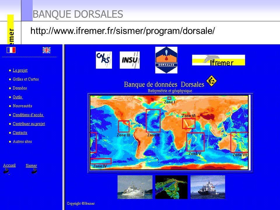 Cours UBO 2008 BANQUE DORSALES http://www.ifremer.fr/sismer/program/dorsale/