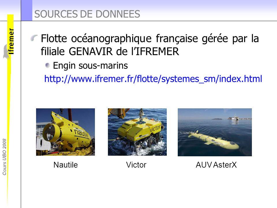 Cours UBO 2008 Flotte océanographique française gérée par la filiale GENAVIR de l'IFREMER Engin sous-marins http://www.ifremer.fr/flotte/systemes_sm/i