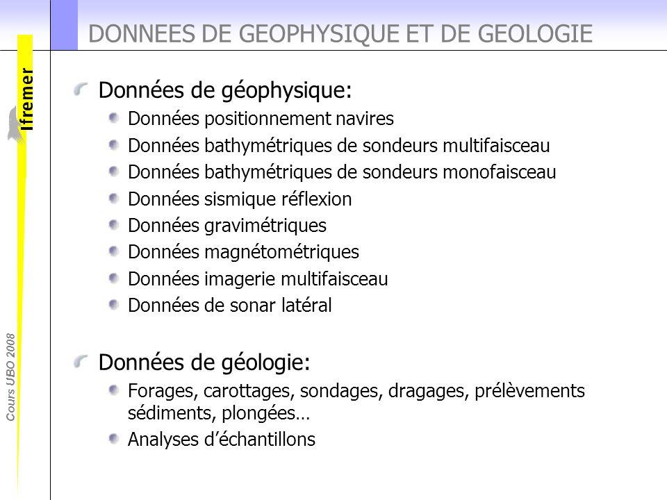 Cours UBO 2008 DONNEES DE GEOPHYSIQUE ET DE GEOLOGIE Données de géophysique: Données positionnement navires Données bathymétriques de sondeurs multifa