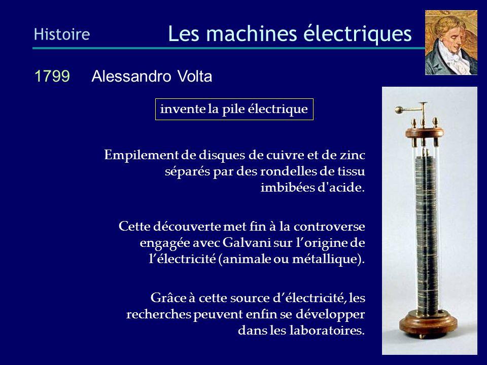 1813 Sir Humphrey Davy Histoire Les machines électriques Travaille sur l'électrolyse et découvre le sodium, potassium, calcium, etc… Découvre l effet anesthésiant du protoxyde d azote (gaz hilarant), Offre un poste d'assistant à Faraday (qui deviendra plus célèbre).