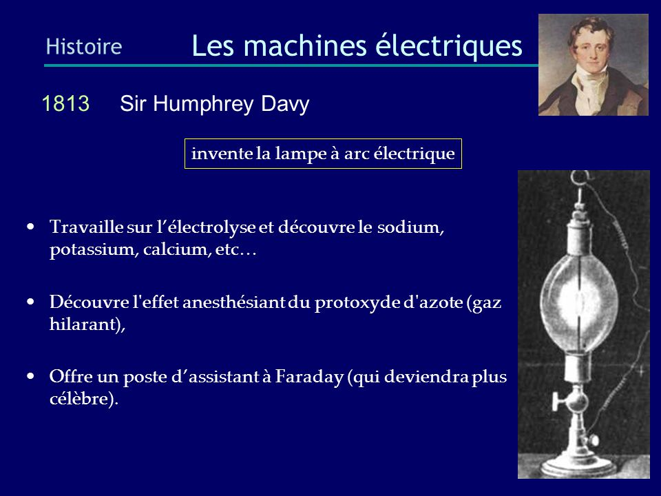 1819 Hans-Christian Oersted Histoire Les machines électriques Professeur à l'Université de Copenhague, le danois Oersted découvre accidentellement la déviation d'une aiguille aimantée en présence d'un courant électrique.