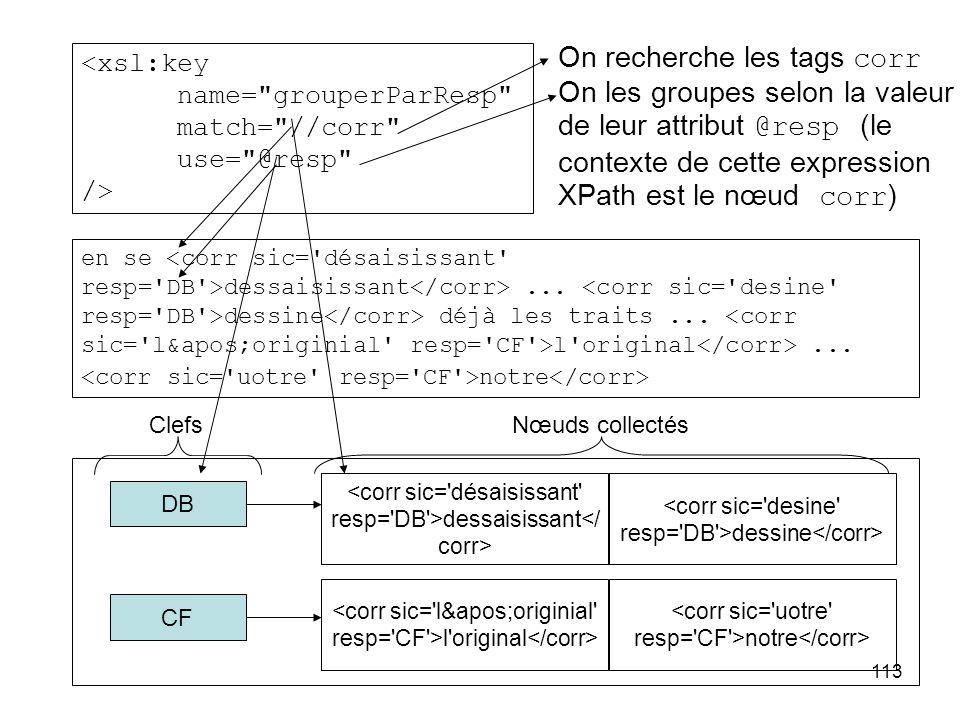 113 <xsl:key name= grouperParResp match= //corr use= @resp /> On recherche les tags corr On les groupes selon la valeur de leur attribut @resp (le contexte de cette expression XPath est le nœud corr ) en se dessaisissant...