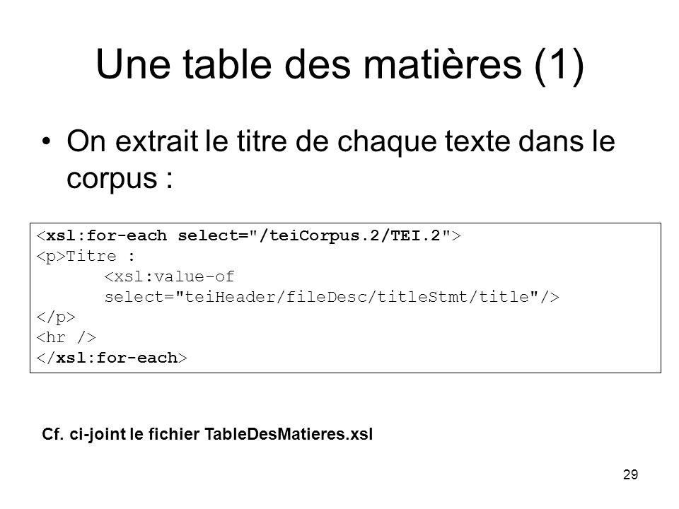 29 Une table des matières (1) On extrait le titre de chaque texte dans le corpus : Titre : <xsl:value-of select= teiHeader/fileDesc/titleStmt/title /> Cf.
