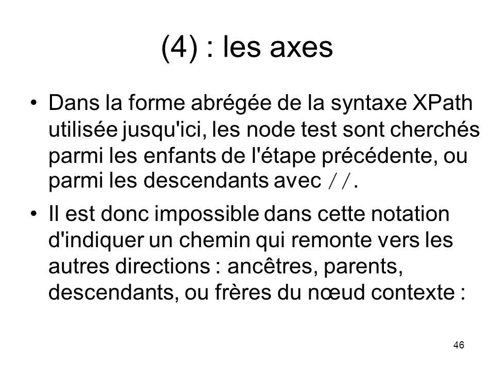 46 (4) : les axes Dans la forme abrégée de la syntaxe XPath utilisée jusqu ici, les node test sont cherchés parmi les enfants de l étape précédente, ou parmi les descendants avec //.