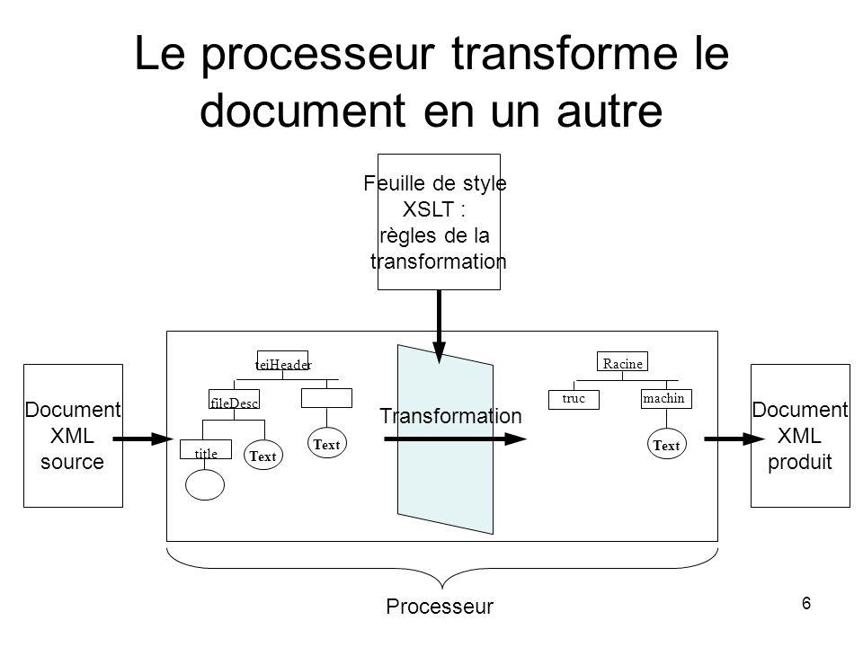 6 Le processeur transforme le document en un autre teiHeader fileDesc Text title Document XML source Transformation Document XML produit Racine truc Text machin Processeur Feuille de style XSLT : règles de la transformation