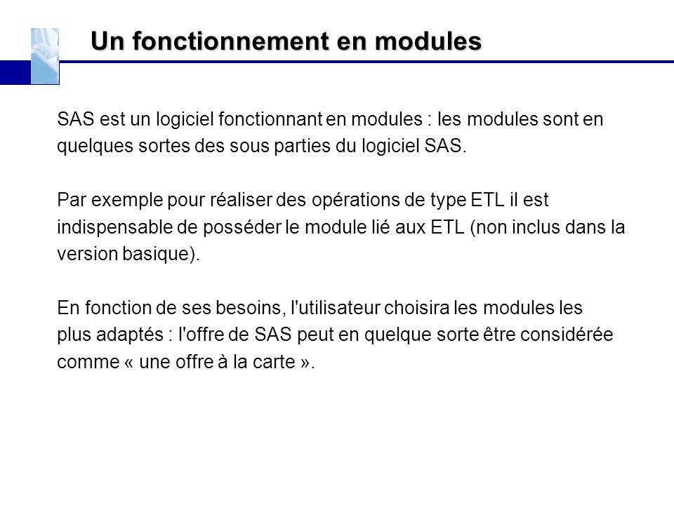 Un fonctionnement en modules SAS est un logiciel fonctionnant en modules : les modules sont en quelques sortes des sous parties du logiciel SAS. Par e