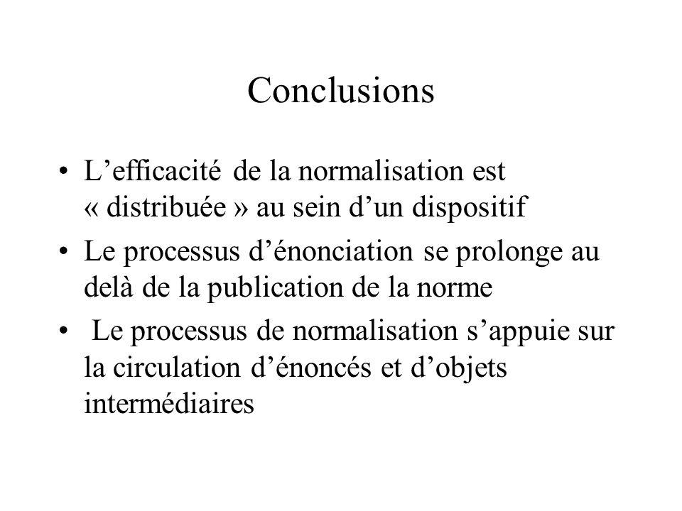 Conclusions L'efficacité de la normalisation est « distribuée » au sein d'un dispositif Le processus d'énonciation se prolonge au delà de la publication de la norme Le processus de normalisation s'appuie sur la circulation d'énoncés et d'objets intermédiaires