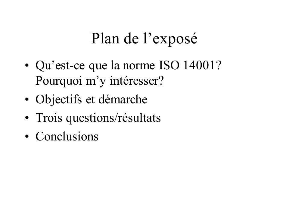 Plan de l'exposé Qu'est-ce que la norme ISO 14001? Pourquoi m'y intéresser? Objectifs et démarche Trois questions/résultats Conclusions