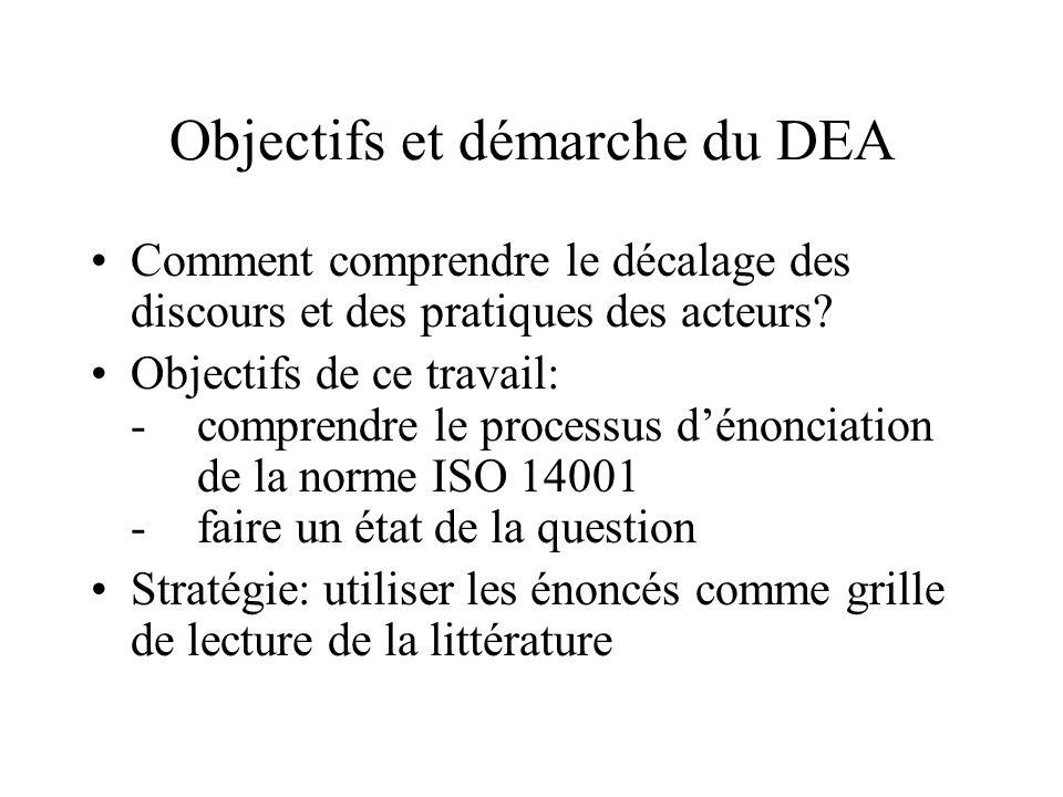 Objectifs et démarche du DEA Comment comprendre le décalage des discours et des pratiques des acteurs? Objectifs de ce travail: -comprendre le process